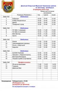 График-выступления-команд-2014