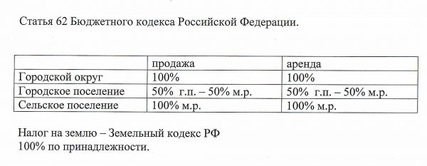 dohody-ot-zemli-tablichka
