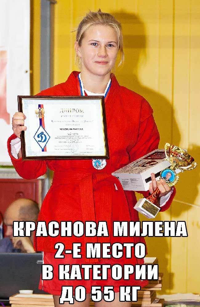 Милена Краснова